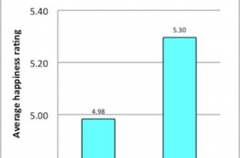 "A ""Thnx"" a Day Keeps the Doctor Away"
