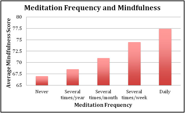 the power of mindful learning pdf