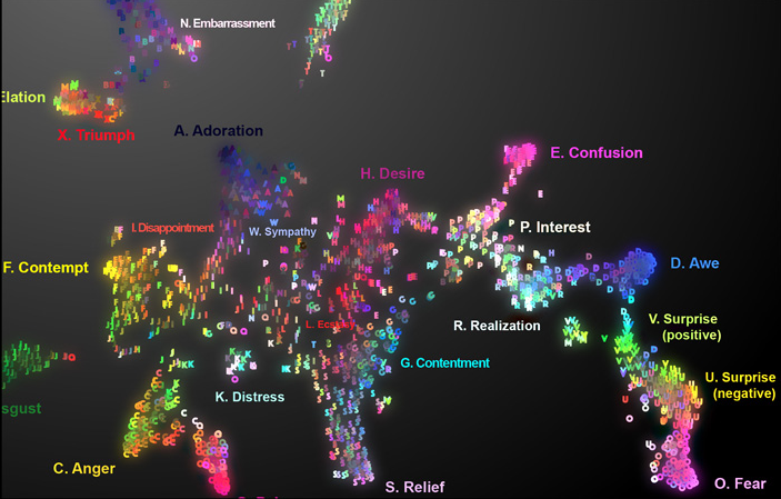 audio map of emotions