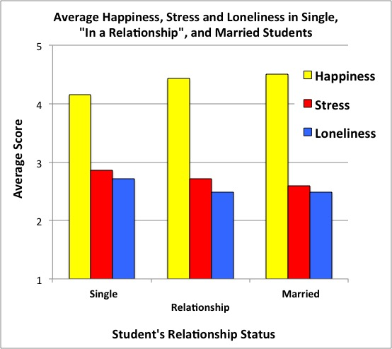 Figure 1-science of happiness
